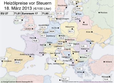 Heizölpreise-in-Europa-vor-Steuern-18-märz-2013