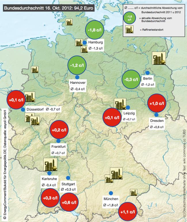 Vergleich-der-relativen-Heizölpreise-zwischen-Großstädten-16-Okt-2012