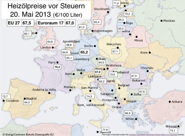 aktuelle heizoelpreise europa