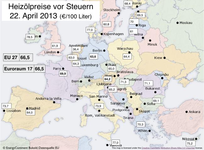 heizölpreise-entwicklung-in-europa-vor-steuern-22-april-2013