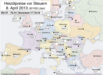 heizölpreise-in-europa-vor-steuern-8-april-2013