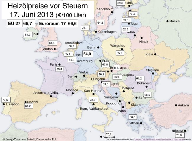 Heizölpreise in Europa