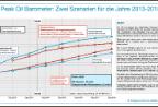 Peak Oil Barometer 2013