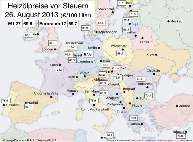 Heizölpreise vor Steuern in Europa